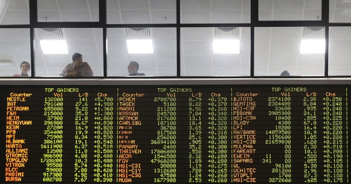 Bursa Malaysia closes lower on selling in industrial products, plantation counters