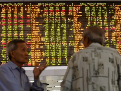 Bursa Malaysia in positive territory at mid-afternoon