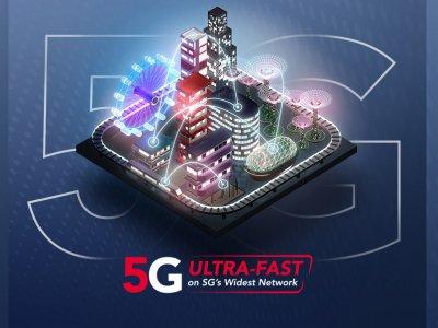 新电信5G测试开跑:2万名用户率先试用