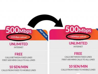 TM claims 200Mbps upload speed for 500Mbps Unifi plan was a mistake, we're not convinced