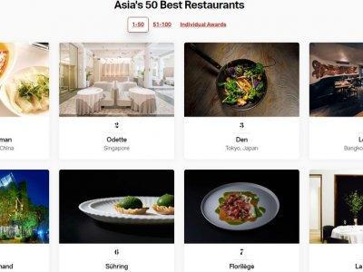 Hong Kong leading gastronomic hub in Asia's 50 Best Restaurants 2021 Awards