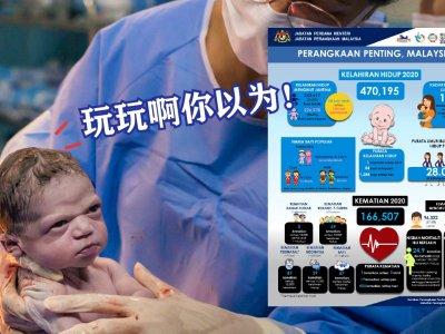 去年生育率40年来最低!华裔女婴最爱起名Yu Xuan