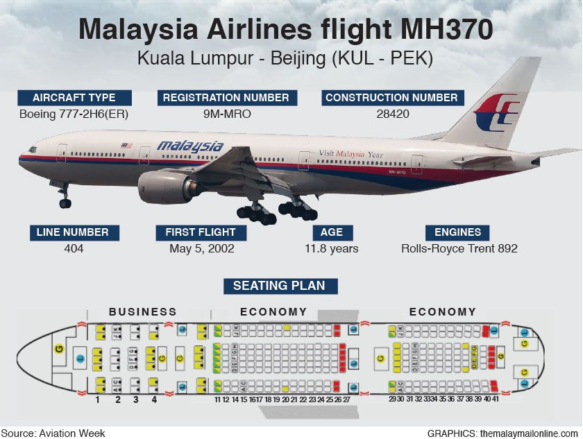 Malaysia Airlines Flight MH370. — The Malay Mail Online