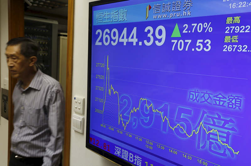 The Hang Seng Index eased 0.1 per cent or 26.45 points today. — Reuters pic