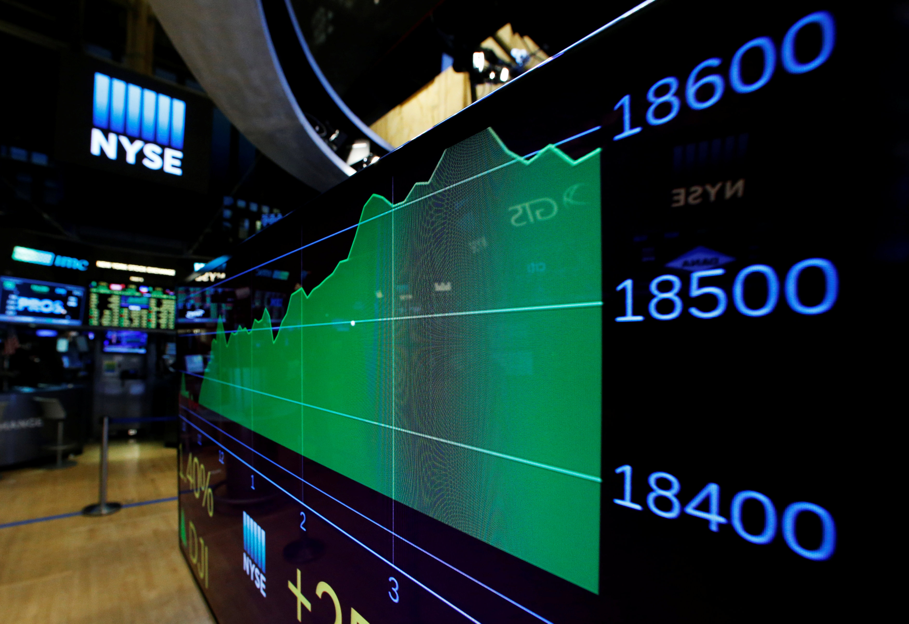 The Dow Jones Industrial Average closed down 28.09 points, or 0.1 per cent, at 28,335.57, the S&P 500 settled up 11.90 points, or 0.3 per cent, at 3,465.39. The Nasdaq Composite closed up 42.28 points, or 0.4 per cent, at 11,548.28. — Reuters pic