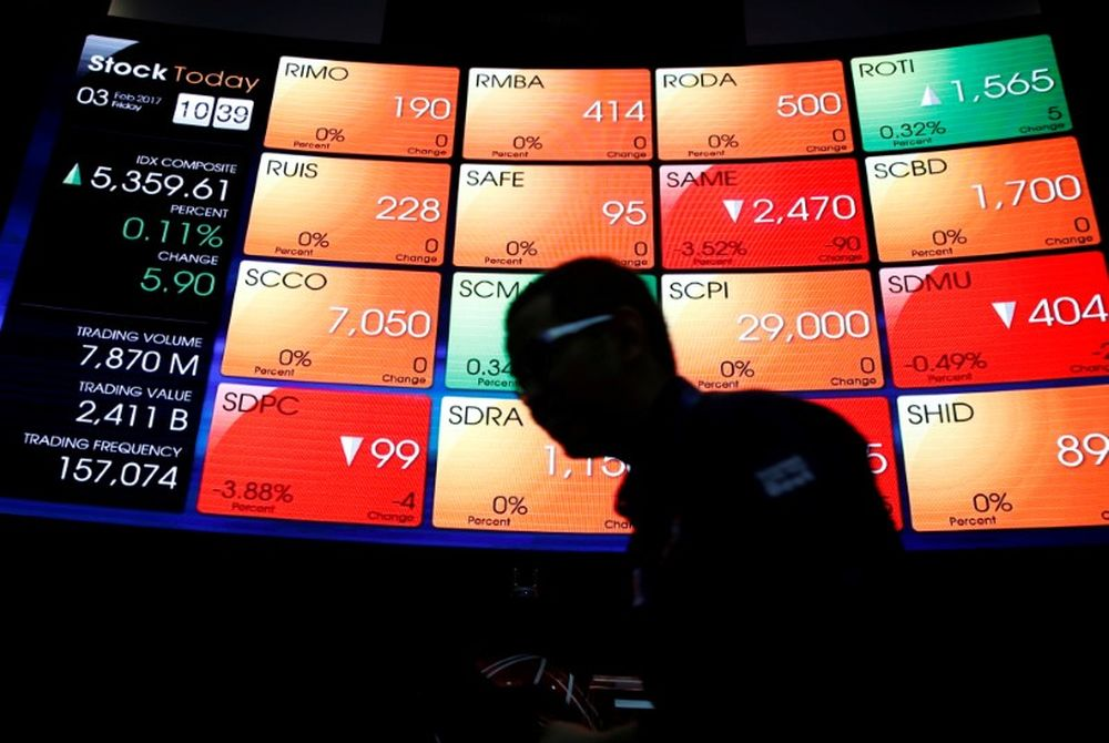 Indonesian shares hit a more than 15-month low as material stocks weigh on the benchmark. — Reuters pic