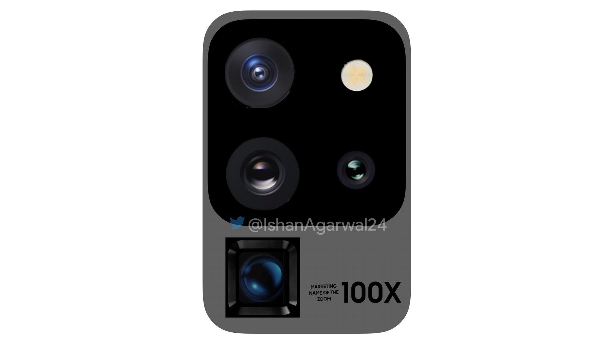 知名爆料人Ishan Agarwal近日在推特上透露,三星Galaxy S20 Ultra 5G的摄像镜头将可支持100倍变焦拍摄。-图取自Ishan Agarwal的推特-
