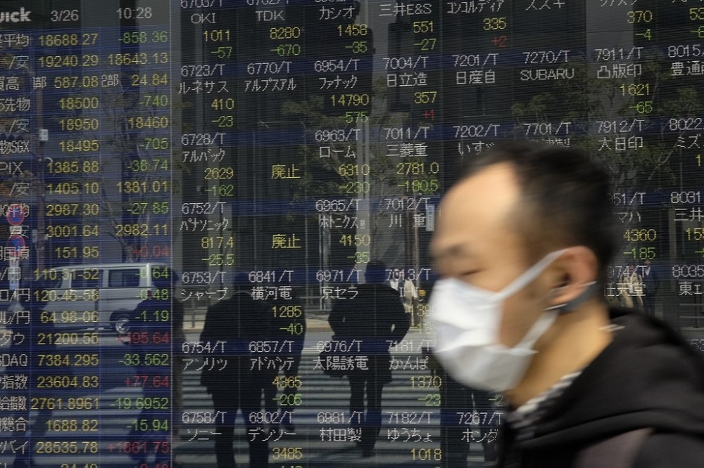 The Nikkei 225 index rose 1.39 per cent, or 391.25 points, to 28,633.46, while the broader Topix index gained 0.56 per cent, or 10.35 points to 1,855.84. — AFP pic