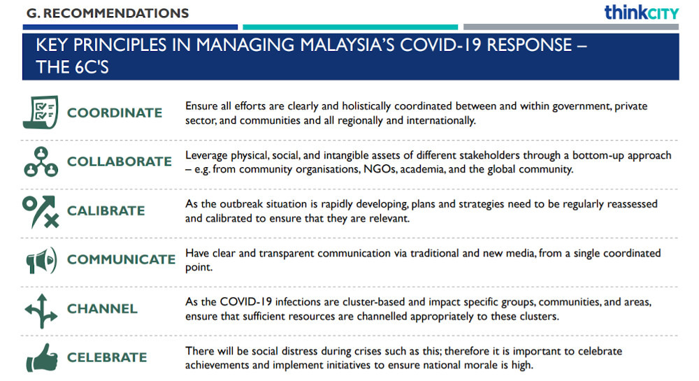Think City's recommendations of the six 'Cs' or six key principles to manage Malaysia's Covid-19 response. — Screengrab from Think City's 'Covid-19 Crisis: Preserving Lives and Livelihoods — A Guide for Malaysian Policymakers'