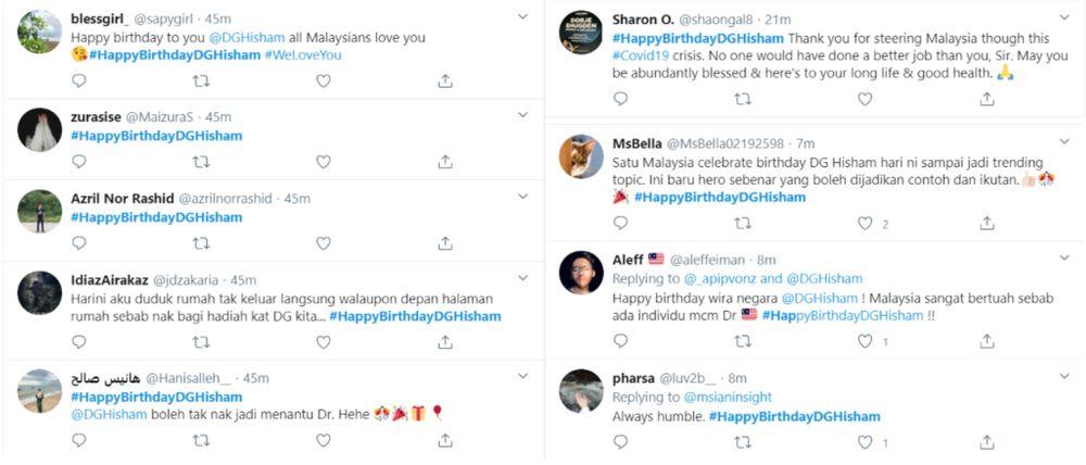 Social media users wish Dr Noor Hisham on his birthday. — Screengrab via Twitter