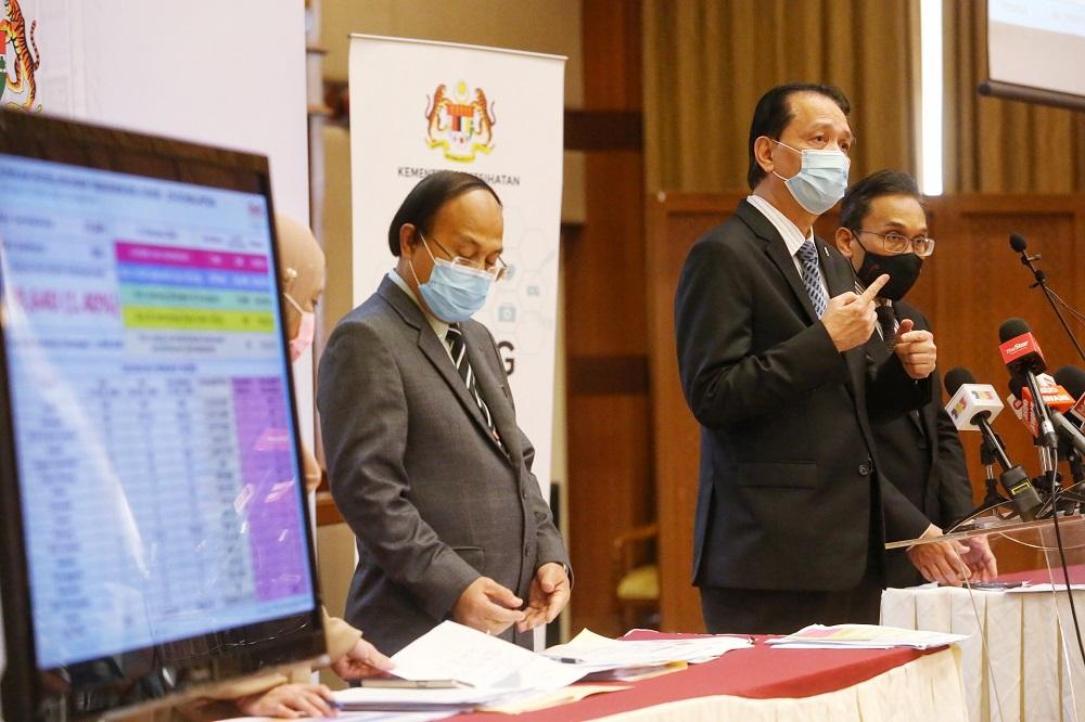 诺希山周二在记者会上说,疫情爆发以来,62个感染群是与职场有关。-Choo Choy May摄-