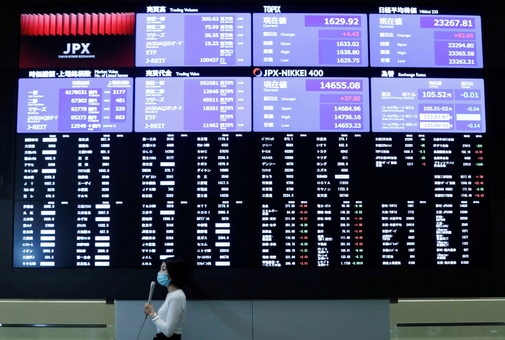 A TV reporter stands in front of a large screen showing stock prices at the Tokyo Stock Exchange after market opens in Tokyo, Japan October 2, 2020. — Reuters pic