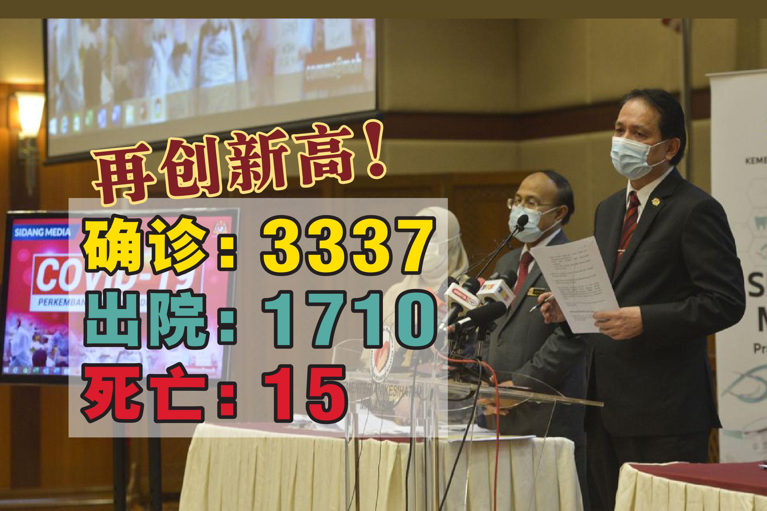 国内新冠病毒单日新增确诊病例再刷新最高记录,报3337宗。-精彩大马制图-