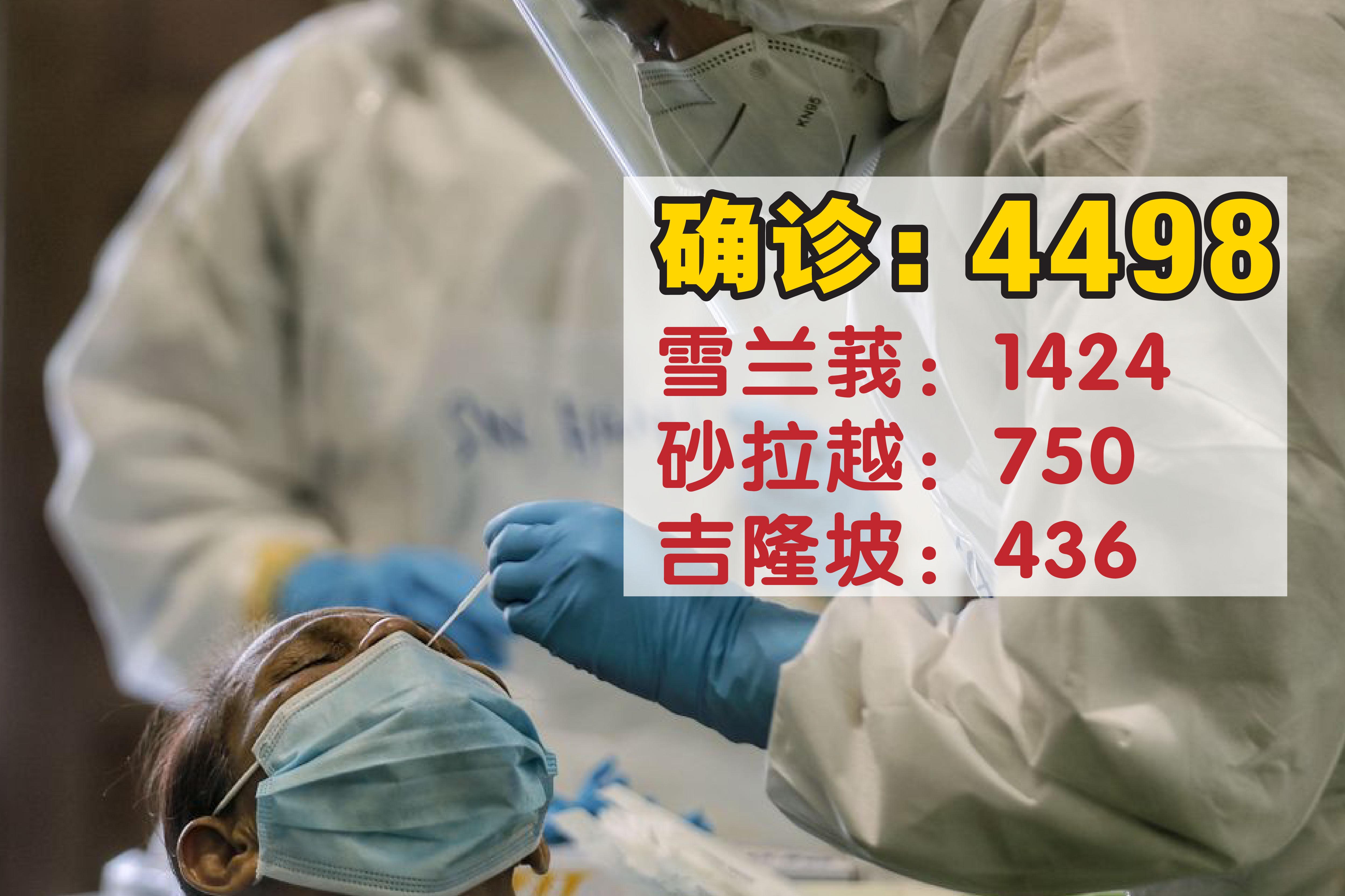 确诊病例居全国之冠的雪兰莪,新增病例仍是四位数,报1424宗。-精彩大马制图-