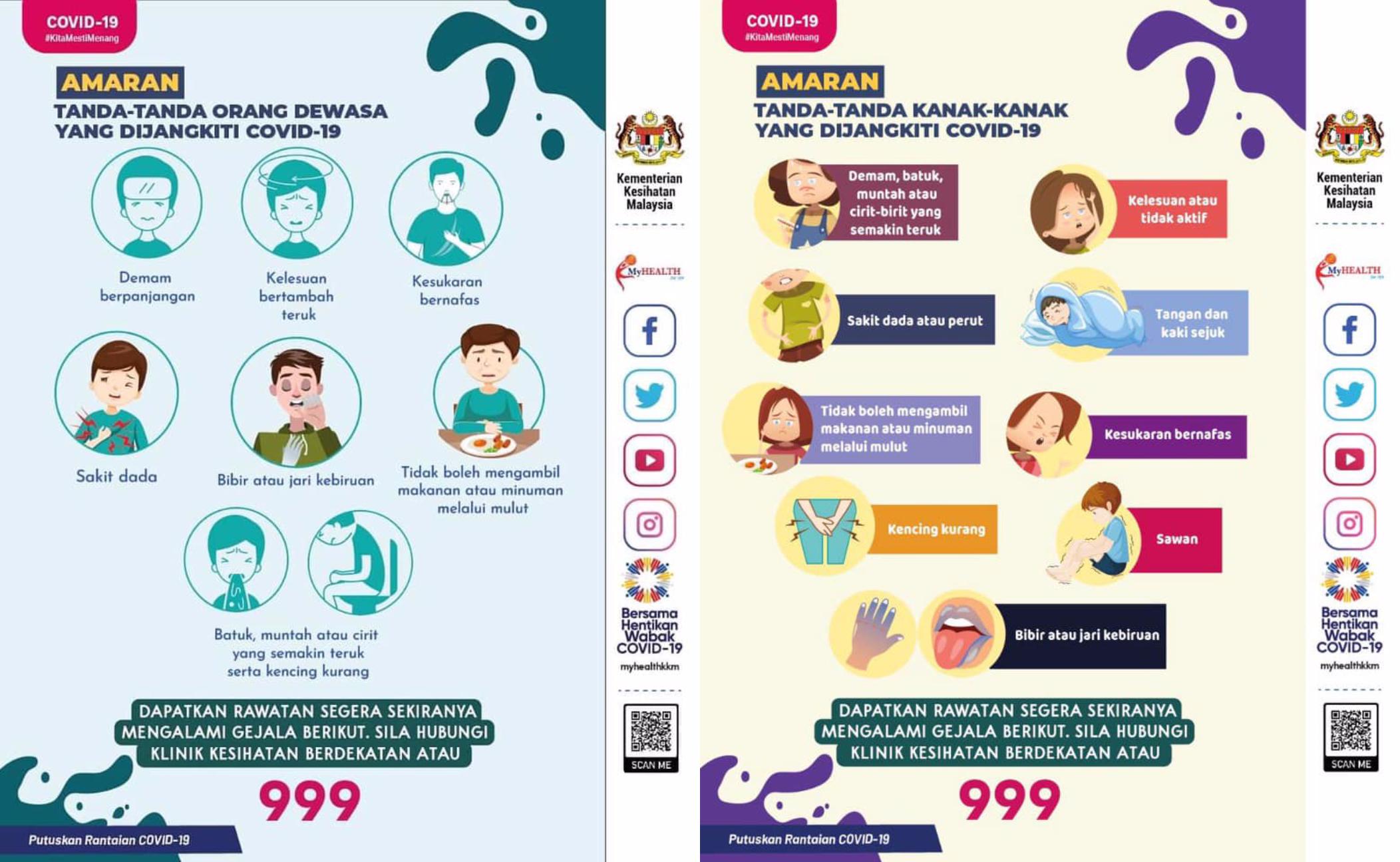 卫生部上载有关成人和儿童感染新型冠状病毒疾病(Covid-19)的症状的图文。-图摘自卫生部脸书/精彩大马制图-