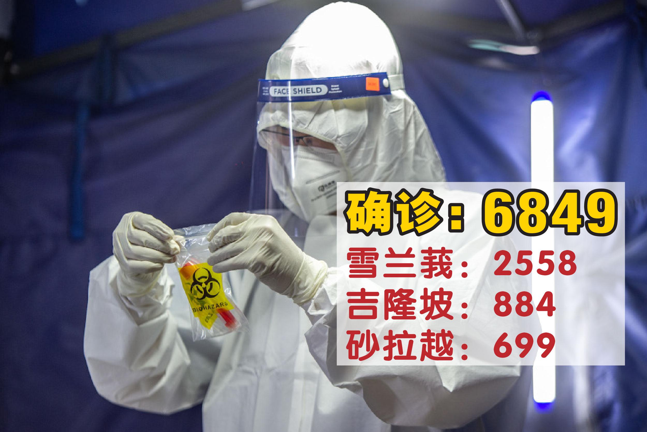 我国新冠病毒单日确诊病例新增6849宗,累计病例达64万6411宗。-精彩大马制图-