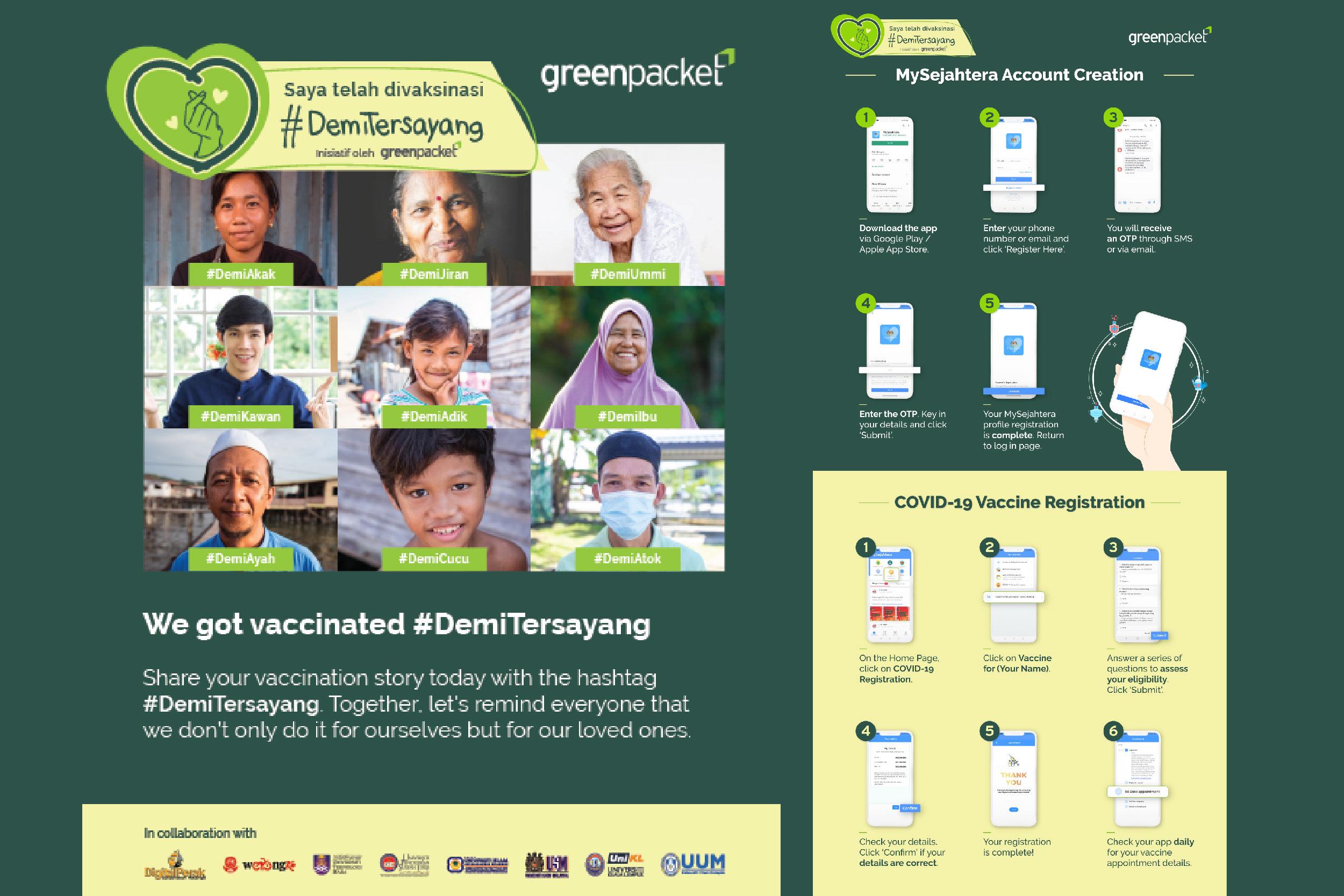 绿驰通讯(Green Packet)与合作伙伴发起社会运动,以提到民众对全国新冠疫苗接种计划的意识。-绿驰通讯提供-
