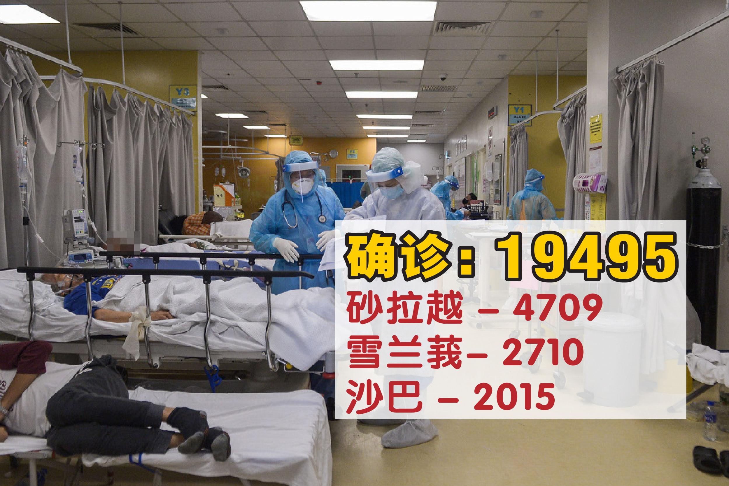 砂拉越周三录得4709宗确诊病例,再度居首。-精彩大马制图-
