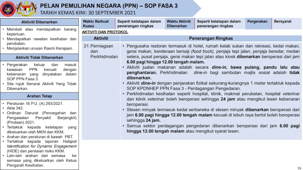 Phase 3 SOP for dine-in. — Source from MKN